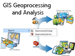 GIS Geoprocessing and Analysis